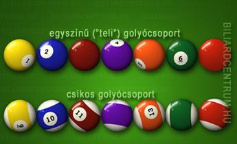 a 8-as poolban használatos golyócsoportok